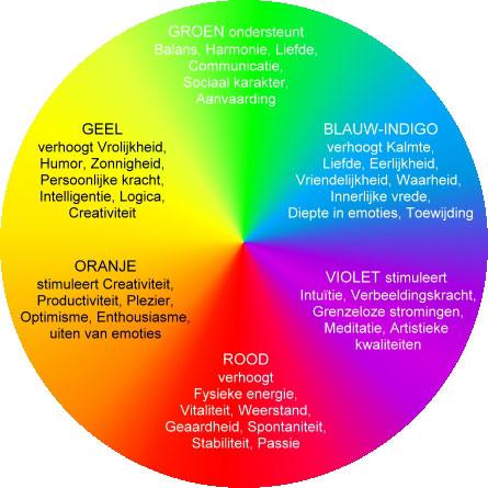 Kleurencirkel-emoties.jpg