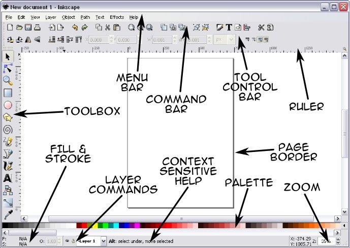inkscape_main_screen_diagram_689x488