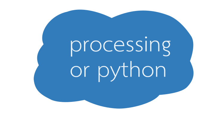 Processing or Python