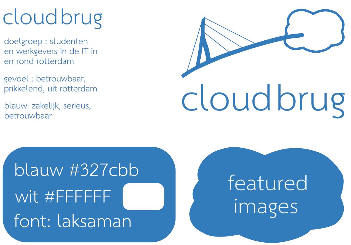 Cloudbrug concept afbeelding